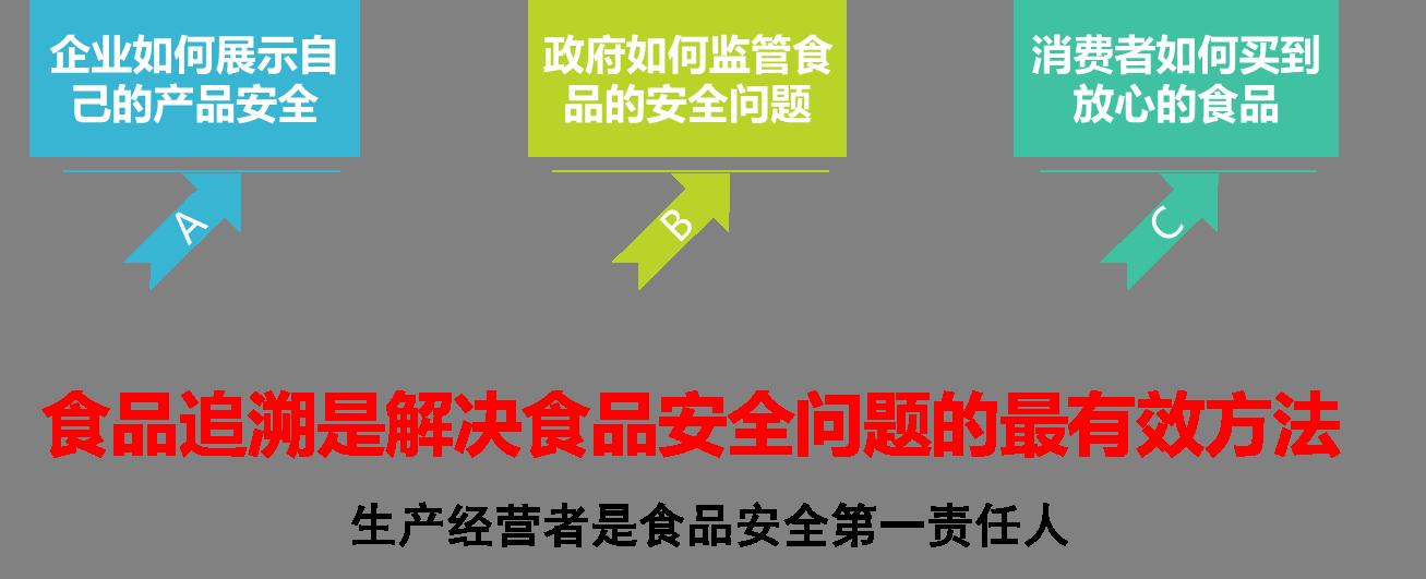 万博manbetx官网手机版公布第28期万博体育app安全监督抽检信息 1批次饮料检出不合格