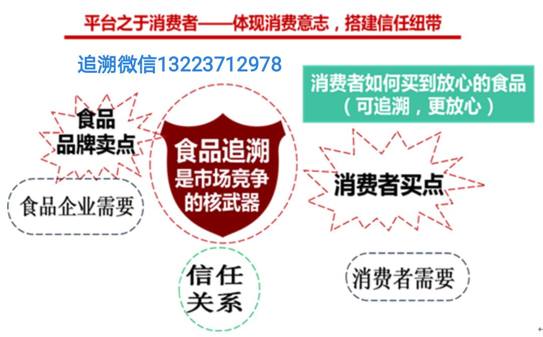 天津市市场监管委关于印发《天津市王者体育app下载经营许可管理实施办法》和《天津市王者体育app下载经营许可审查细则》的通知(津市场监管规〔2020〕12号)